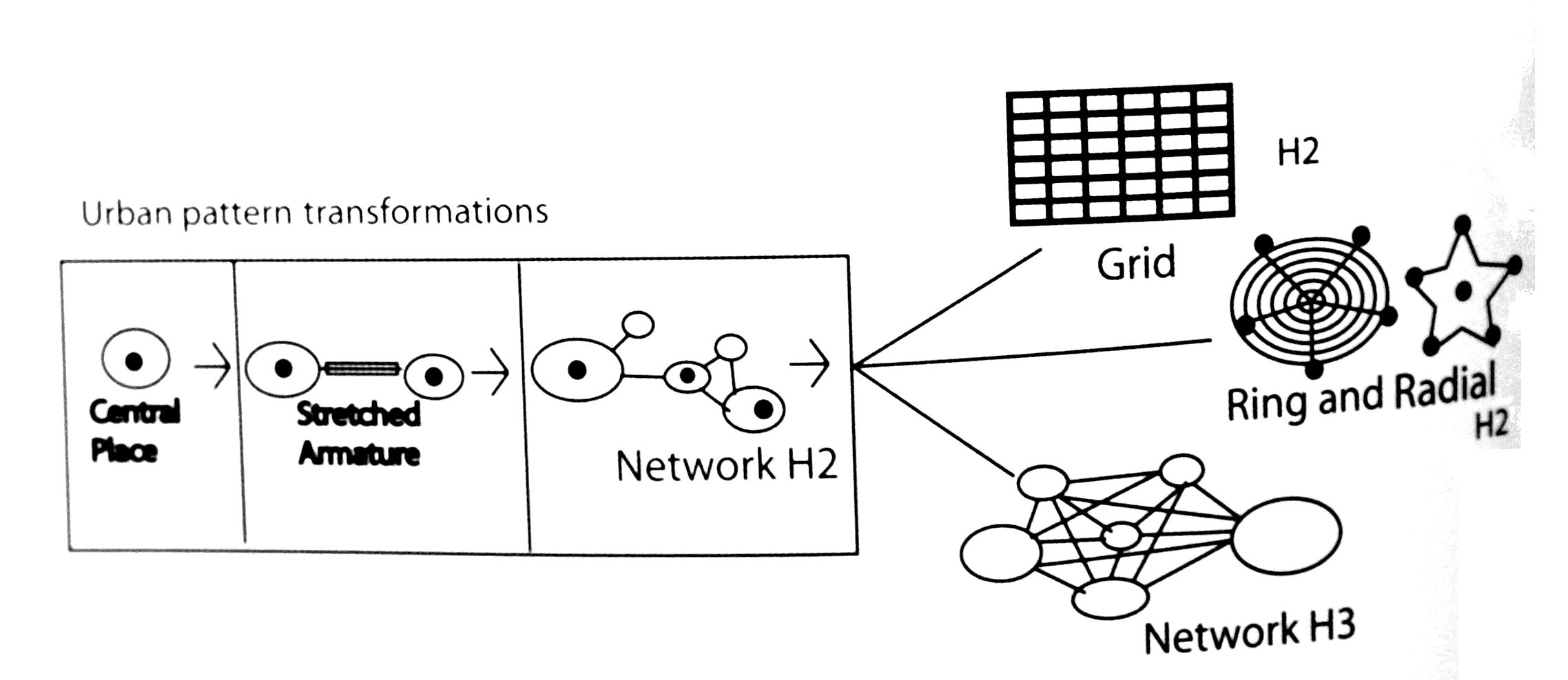 AL_diagrama1